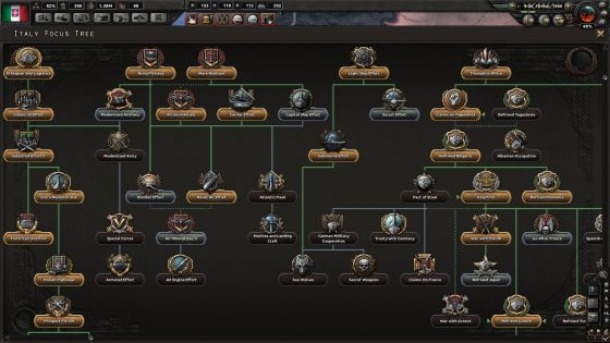 Example of the Italy national focus tree.
